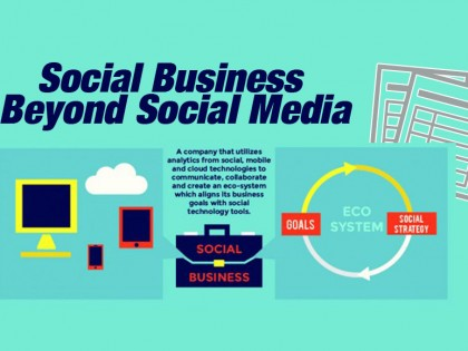 INFOGRAPHIC: Social Business Beyond Social Media
