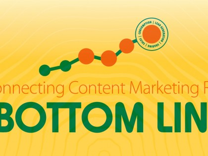 Connect Content Marketing ROI to the Bottom Line