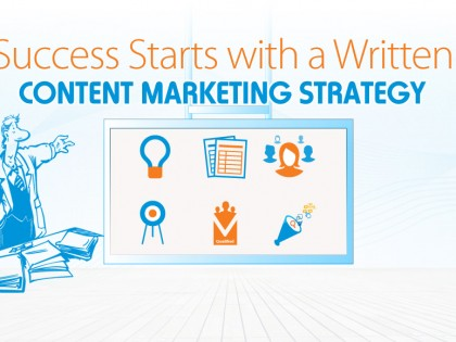 Success Starts with A Written Content Marketing Strategy