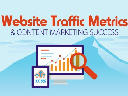 Website Traffic Metrics & Content Marketing Success