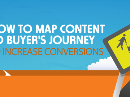 How to Map Content to Buyer's Journey to Increase Conversions
