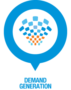 inbound demand generation