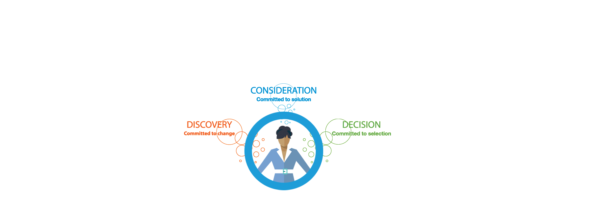 content mapping free ebook download