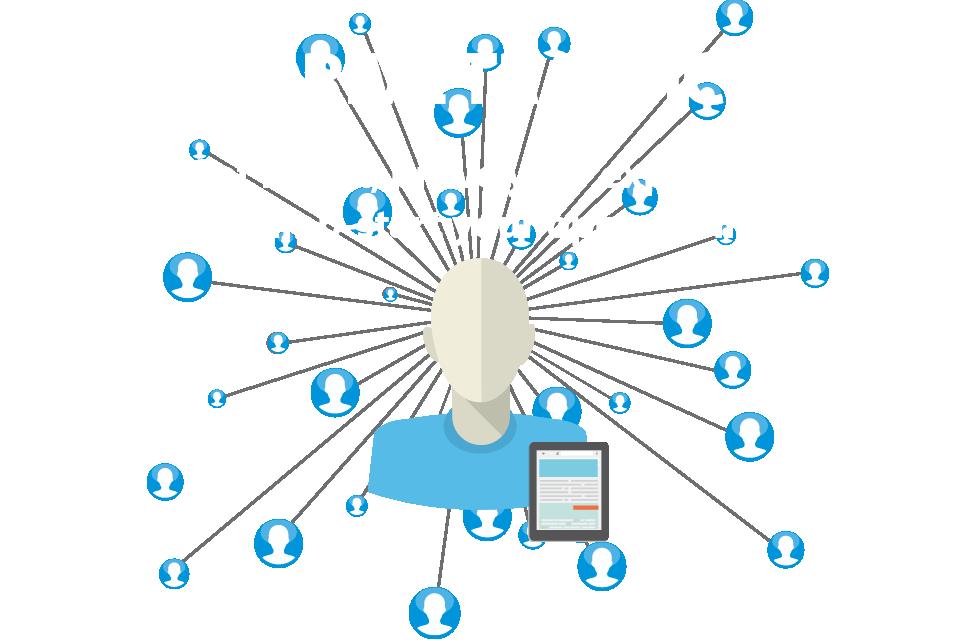 inbound marketing drive traffic