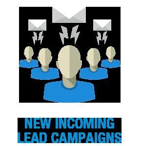 social lead nurturing campaign