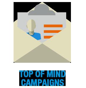social lead nurturing campaigns