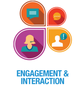 social media management engagement