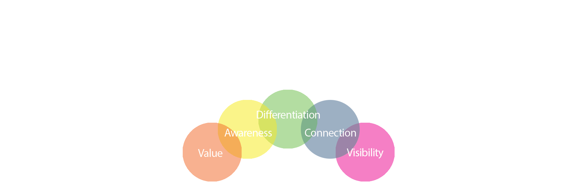 Branding-Strategy-Foreground2-MD-DC-VA