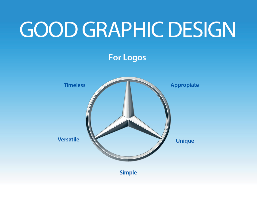 Good-graphic-design2-MD-DC-VA