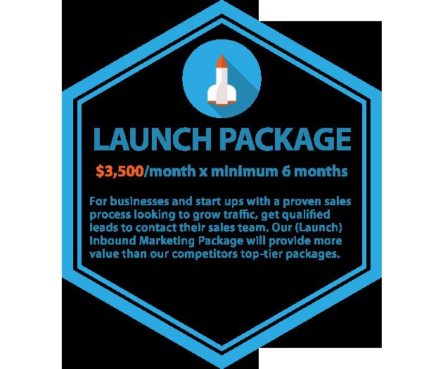 Inbound-Marketing-Launch-Package