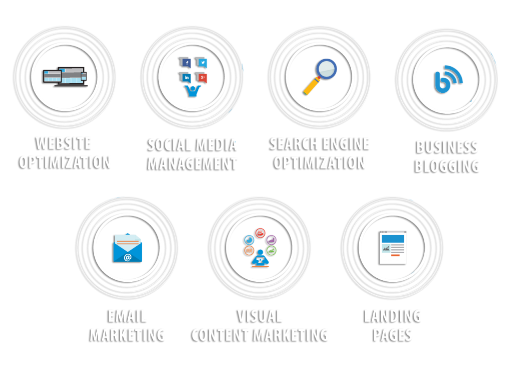 content-marketing-campaigns-development