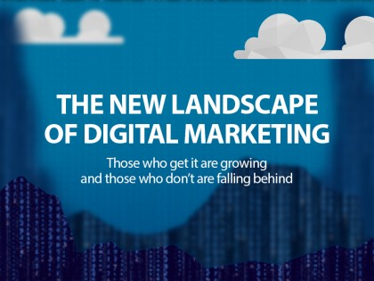 The New Landscape of Digital Marketing