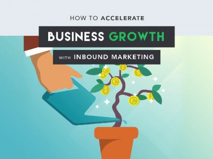 INFOGRAPHIC: Grow Your Small Business With Inbound Marketing