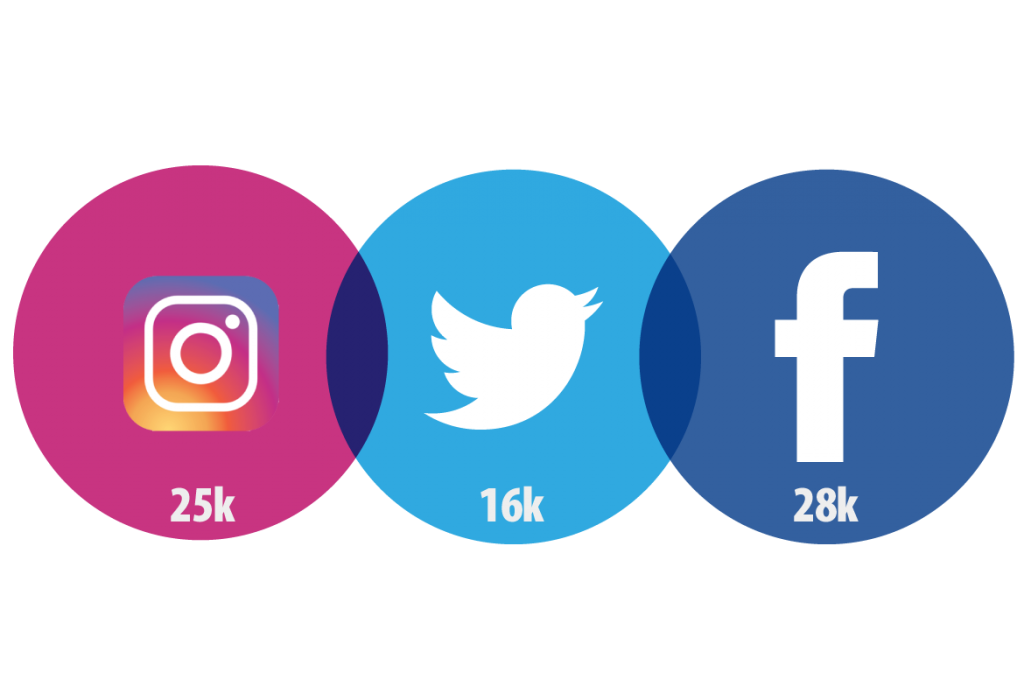 Oyin-Handmade-Social-Media-Management