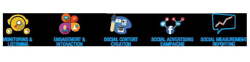 social-media-package-tactics