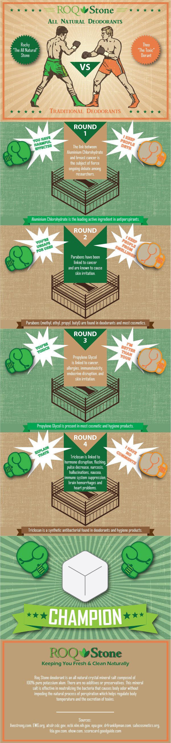 Roq-Stone-Natural-vs-Traditional-Infographic