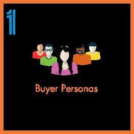 Digital Buyer-personas