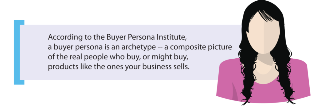 Buyer persona development details